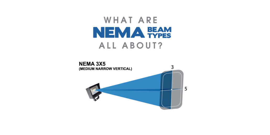 What Are NEMA Beam Types All About?