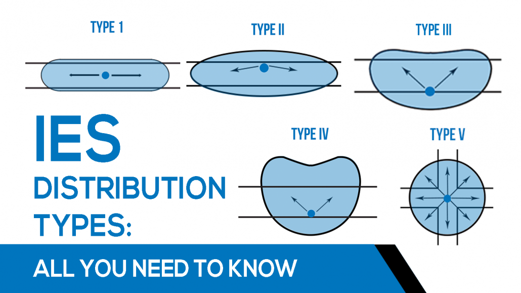 IES Distribution Types: All You Need to Know